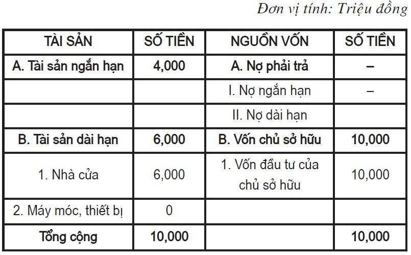 Hinh 5