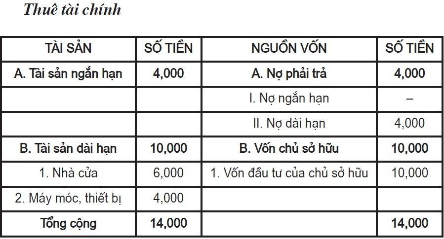 Hinh 8
