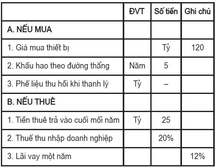 Hinh 9
