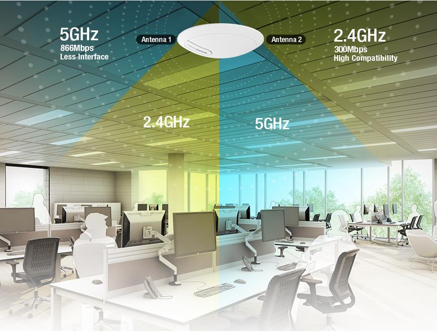Access Point là một thiết bị rất cần thiết trong việc thu và phát wifi